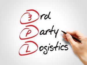3PL - 3rd Party Logistics acronym business concept